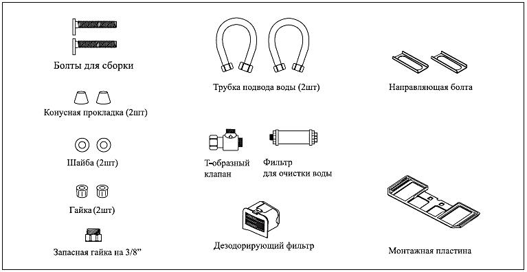 комплектация электронных крышек-биде SensPa, что входит в комплект