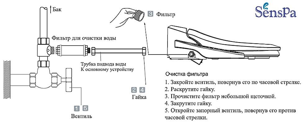Схема подключения крышки-биде